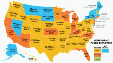 US Highest Paid Public Employees by State