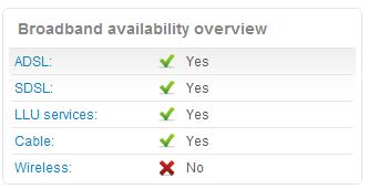 Broadband - How do I find out what broadband is available to me? (3/6)