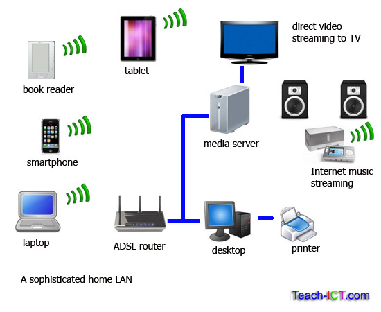 What can I do with my router – part 2? (3/5)