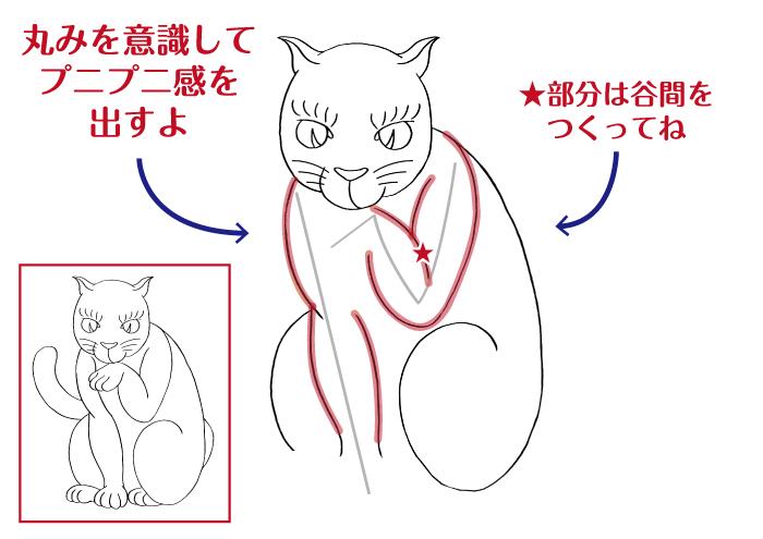和風 浮世絵 浮世絵風 イラスト 猫 描き方 書き方 Kenji Iwasaki 岩崎健児 筆ペン かわいい 簡単