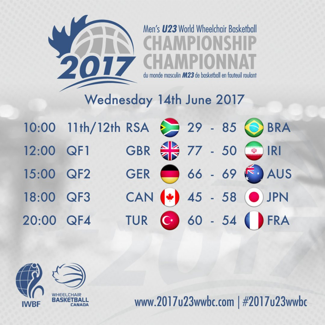 Quarter-Final-Schedule-with-scores