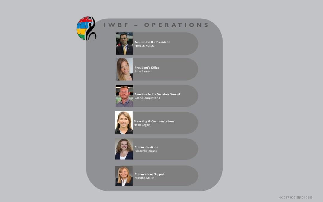 IWBF Operations Team