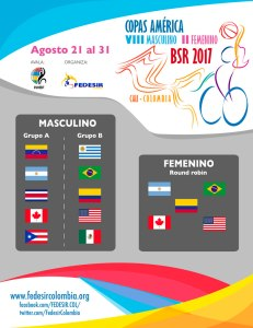 Sorteo de grupos Copas América BSR 2017