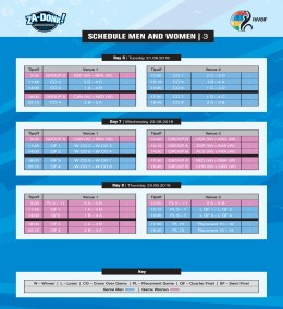 Page Three of World Championships 2018 Schedule
