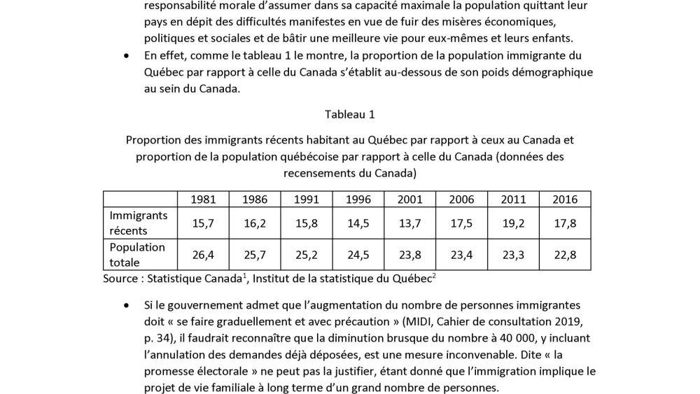 Volume de l'immigration • Compte tenu de l'évolution démographique, notamment provenant du vieillissement de la population et de la retraite des baby-boomers prévue dans les années 2020, il y a une nécessité économique de l'augmentation du volume de l'immigration. • Plus profondément, en tant que constituante du monde globalisée, le Québec a la responsabilité morale d'assumer dans sa capacité maximale la population quittant leur pays en dépit des difficultés manifestes en vue de fuir des misères économiques, politiques et sociales et de bâtir une meilleure vie pour eux-mêmes et leurs enfants. • En effet, comme le tableau 1 le montre, la proportion de la population immigrante du Québec par rapport à celle du Canada s'établit au-dessous de son poids démographique au sein du Canada.