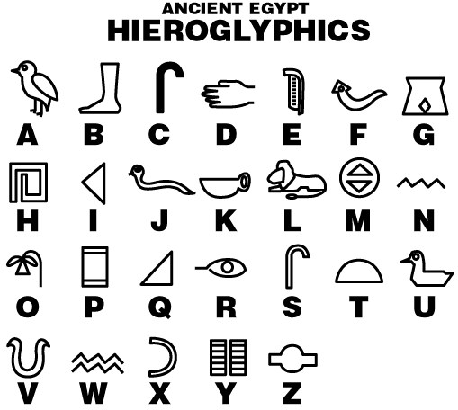 IWC Media Ecology Wiki / Egyptian Hieroglyphics