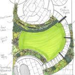 Garden designers | Landscaping companies using designers to plan your garden