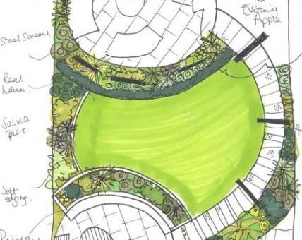 Garden designers & Landscaping