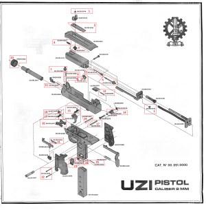 UZI® Sear   IWI US, Inc