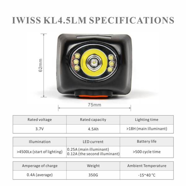 KL4.5LM Led mining light specifications