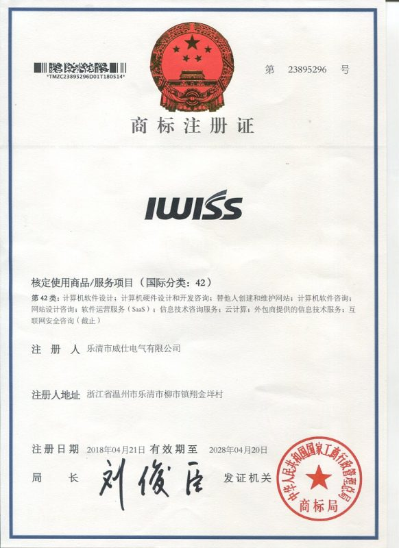 IWISS China Trademark 2018