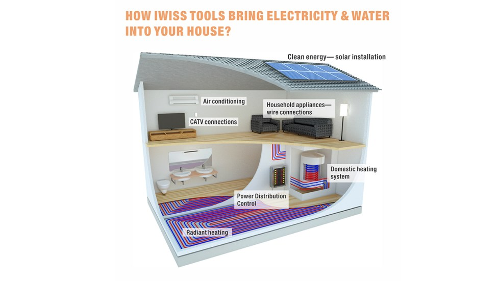 how iwiss tools bring electricity&water into your house