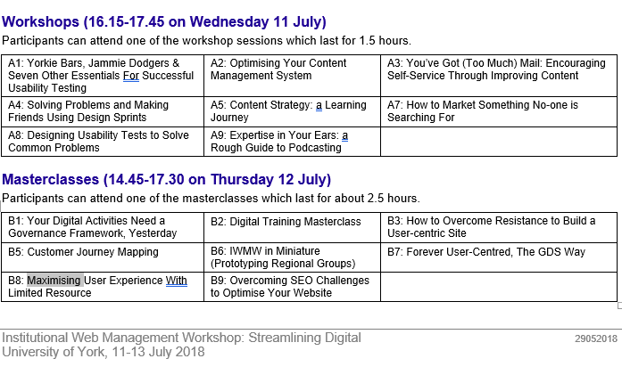 Some Changes To The IWMW 2018 Programme