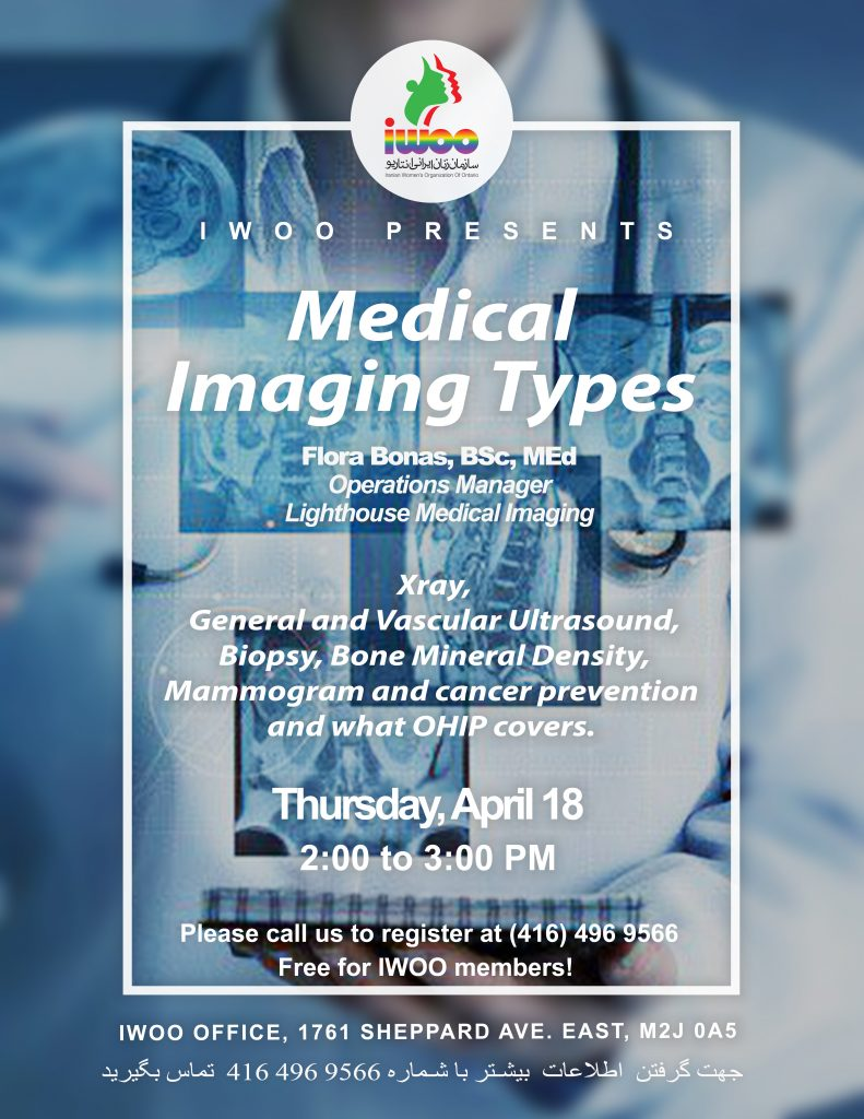 Medical Imaging Types