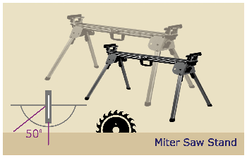 miter saw stand with blade