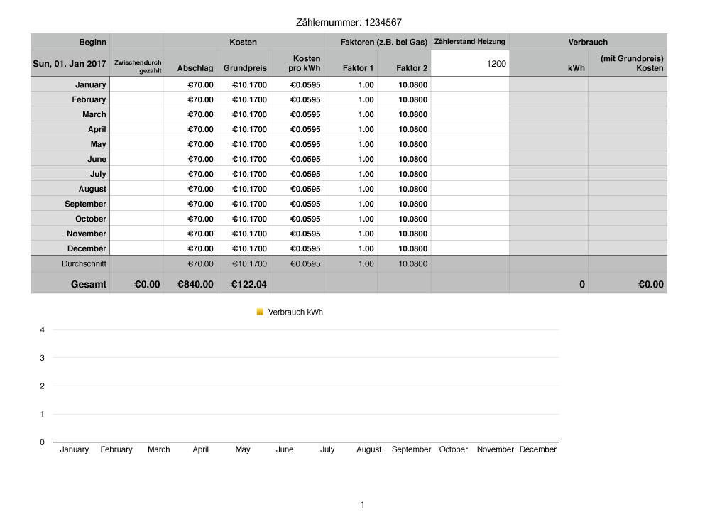 Billing and Consumption Costs Tracker 1