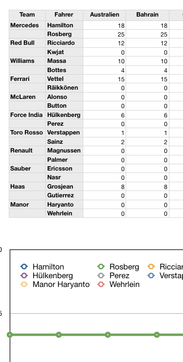 Formula 1 Racing Scorecard Page-Two