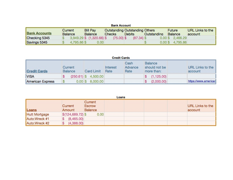 Personal Finance with Checking Log Accounts Summary