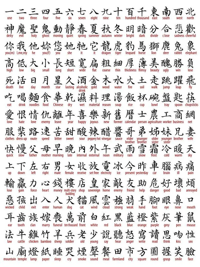 How To Learn Kanji in 26 Easy Steps: A Guide For Japanese Learners