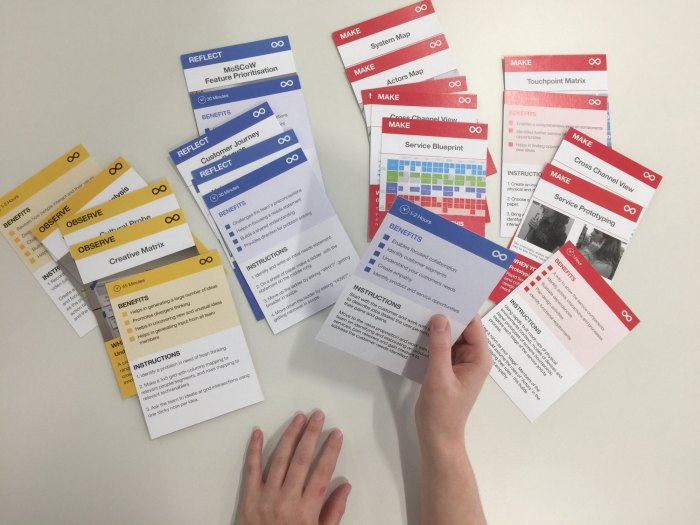 Service Design Playbooks