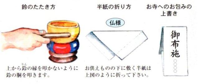 お仏壇の祀り方画像2
