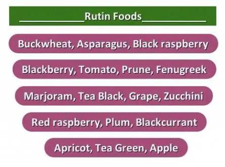 What Foods Contain Rutin?   Health Advisor