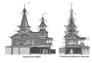 вид бревенчатой церкви