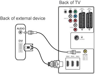 кабели: HDMI, DVI, VGA, RCA, скарт, аудио/видео, оптика