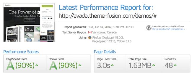 Avada wordpress theme - speed test