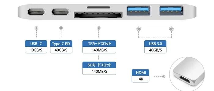 USB Type-Cの拡張ハブ スロット