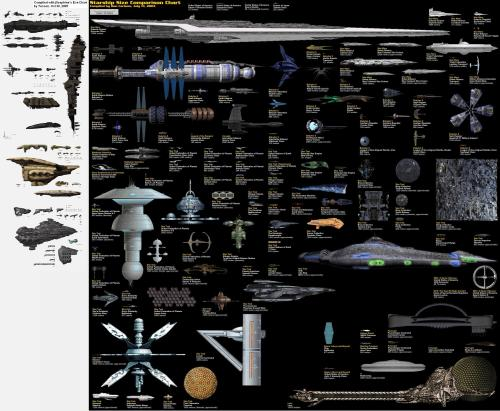 small resolution of a ship size comparison from your favorite shows