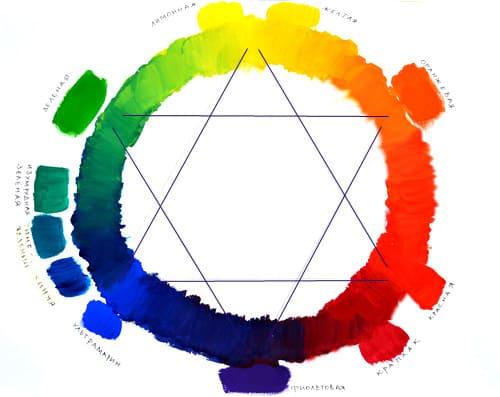 Cercul de culoare