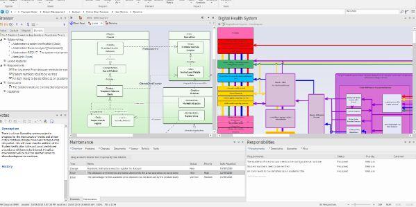Enterprise Architect 15.0 Build 1514 Full Crack