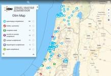 izraeli magyar szaknevsor olim choma alija