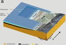 A Tel Hreiz tengeri gát izometrikus modellezése légi felvétel alapján