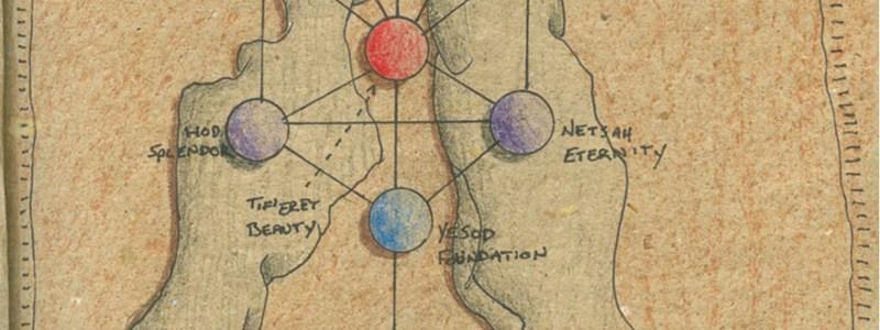 Kako Drvo života i Sefiroti oblikuju život, izražavanje i komunikaciju