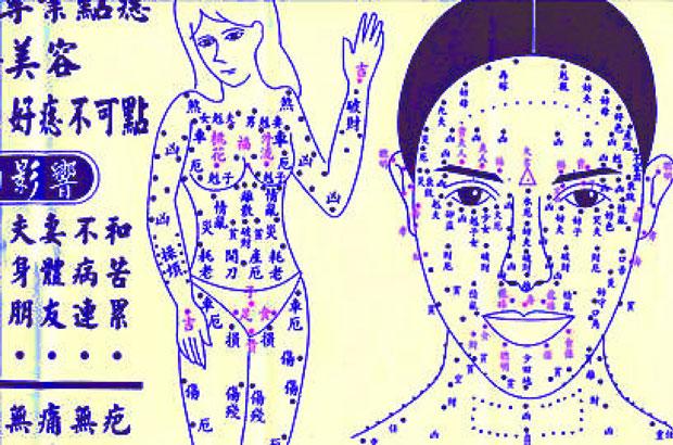 Madeži na tijelu - značenje