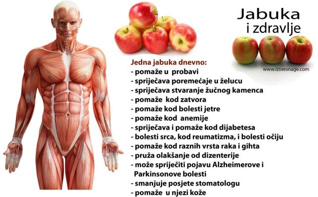 jabuka-i-zdravlje