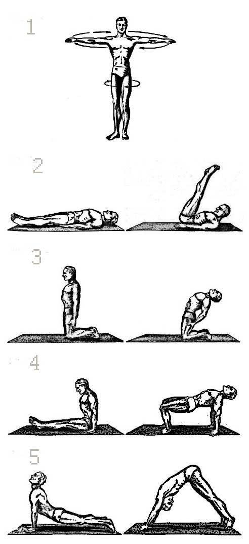 Tibetanske vježbe za mladost i vitalnost