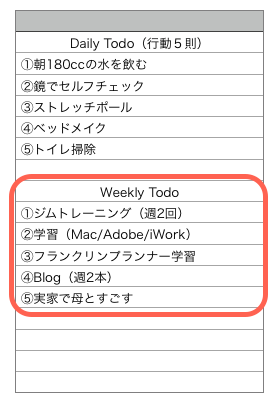 Weekly Todo