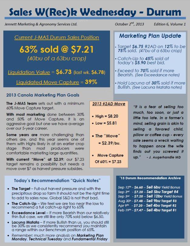Sales Wreck Wednesday - Oct 2nd Durum