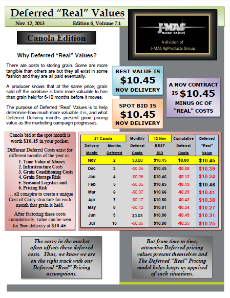 Deferred Real Pricing - Nov 12th - Canola