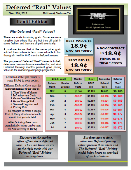Deferred Real Pricing - Nov 12th - Lentil