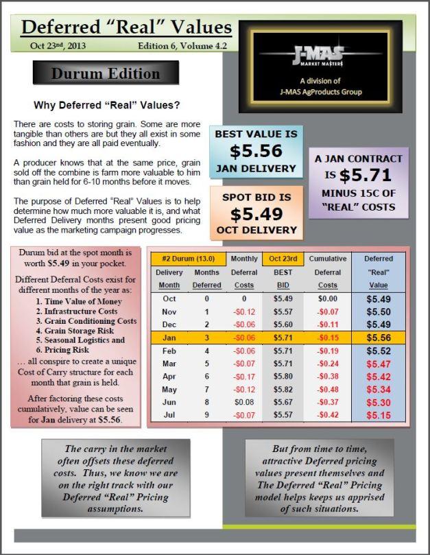 Deferred Real Pricing - Oct 22 - Durum