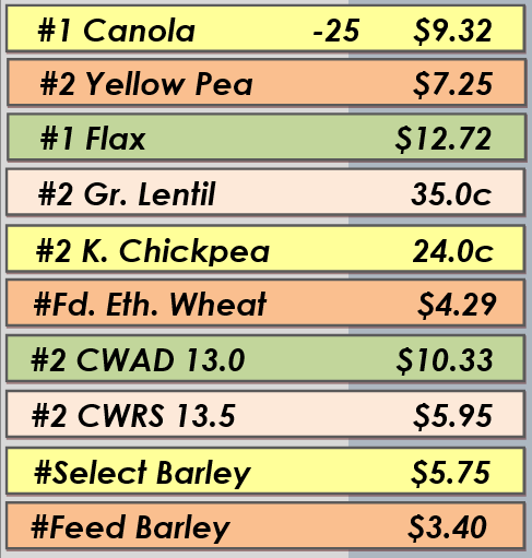 Best Bids - Dec. 26, 2014