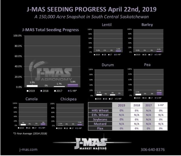Seeding Progress 2019_Apr22.jpg
