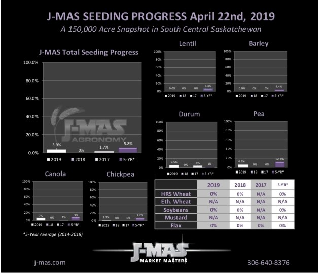 Seeding Progress 2019_Apr22.jpg