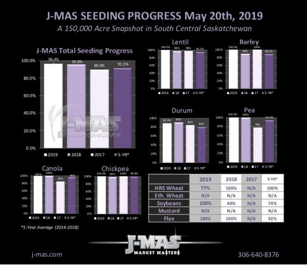 Seeding Progress 2019_May20.jpg