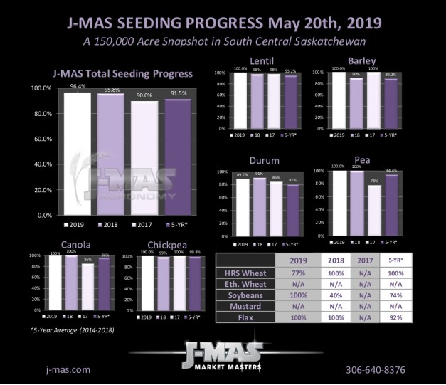 Seeding Progress 2019_May20.jpg