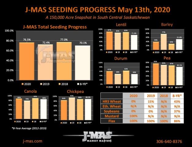 SeedingProgress2020_May13